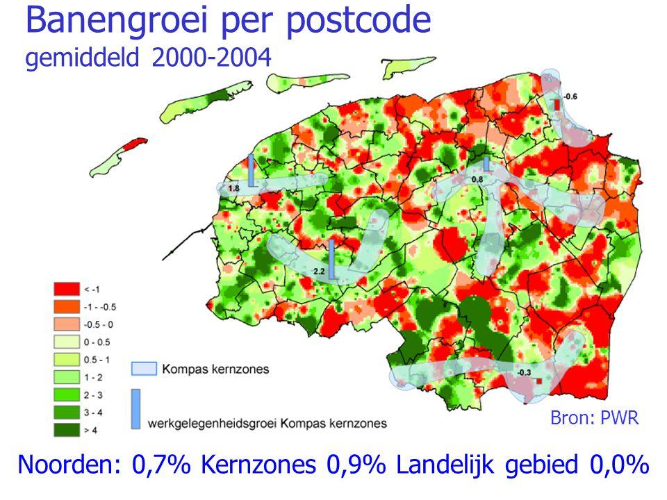Banengroei per postcode gemiddeld 2000-2004