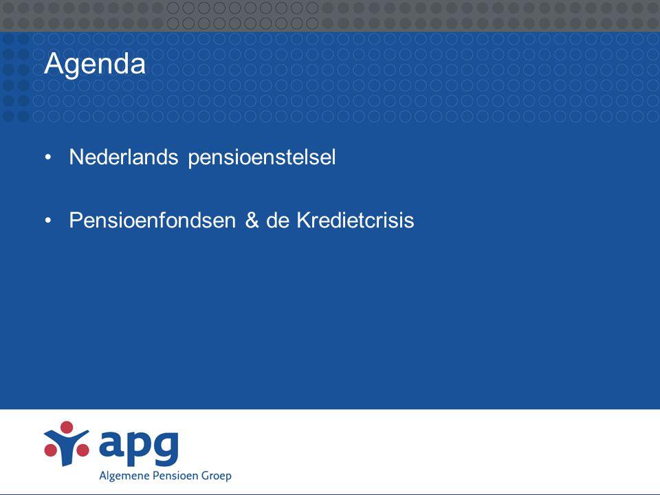 Agenda Nederlands pensioenstelsel Pensioenfondsen & de Kredietcrisis .