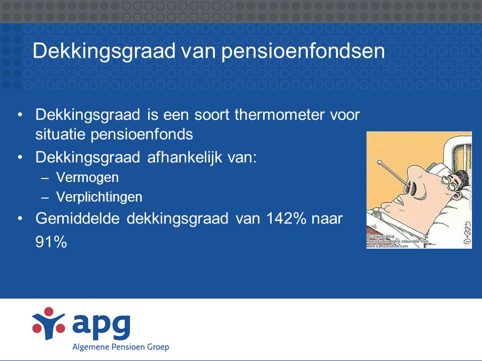 Dekkingsgraad van pensioenfondsen