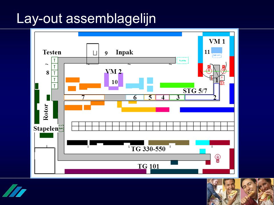 Lay-out assemblagelijn