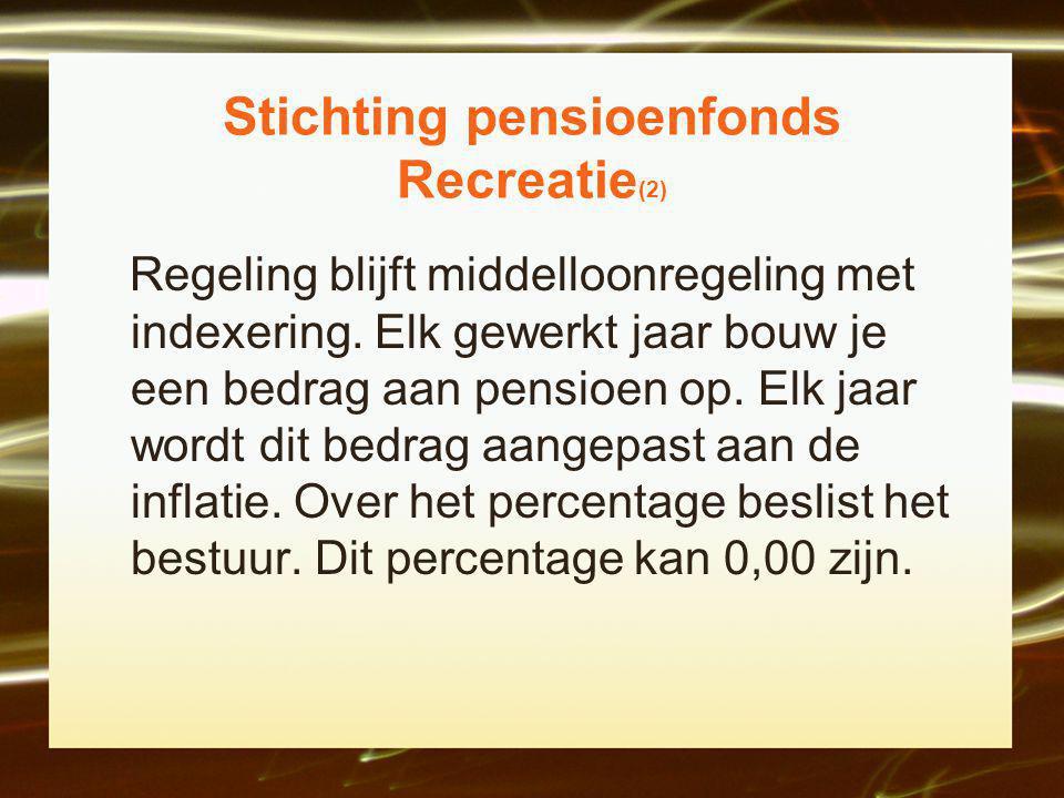 Stichting pensioenfonds Recreatie(2)