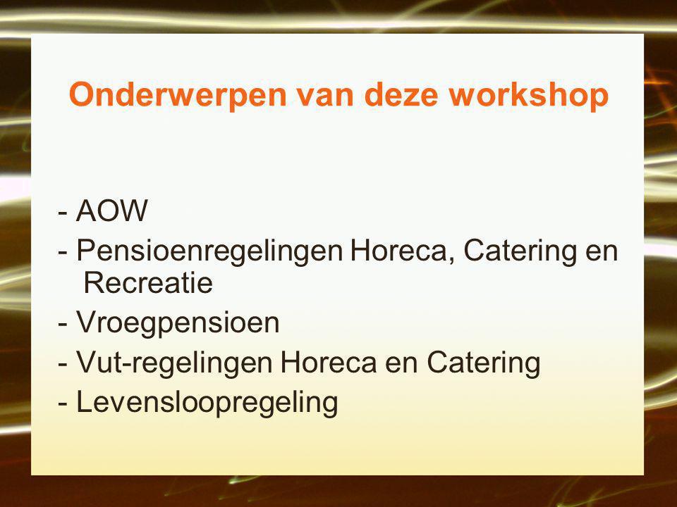 Onderwerpen van deze workshop