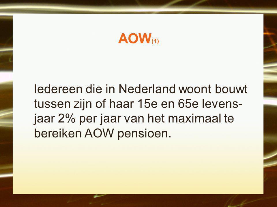 AOW(1) Iedereen die in Nederland woont bouwt tussen zijn of haar 15e en 65e levens-jaar 2% per jaar van het maximaal te bereiken AOW pensioen.