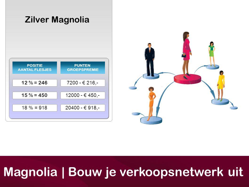 Magnolia | Bouw je verkoopsnetwerk uit