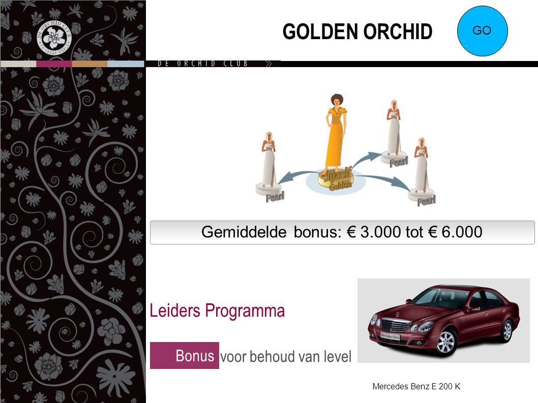 Gemiddelde bonus: € 3.000 tot € 6.000