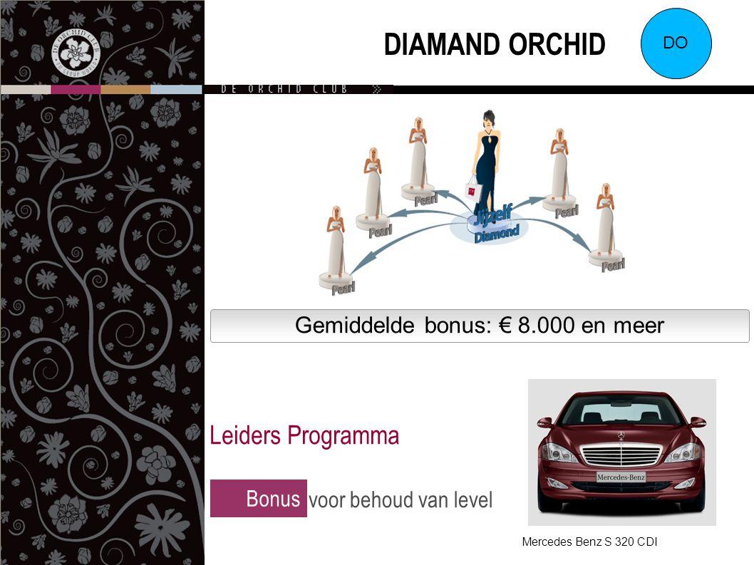 Gemiddelde bonus: € 8.000 en meer