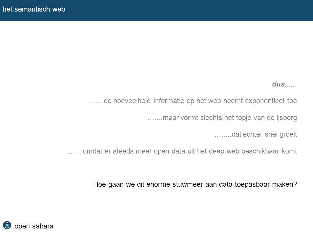 het semantisch web dus...... …....de hoeveelheid informatie op het web neemt exponentieel toe. …....maar vormt slechts het topje van de ijsberg.