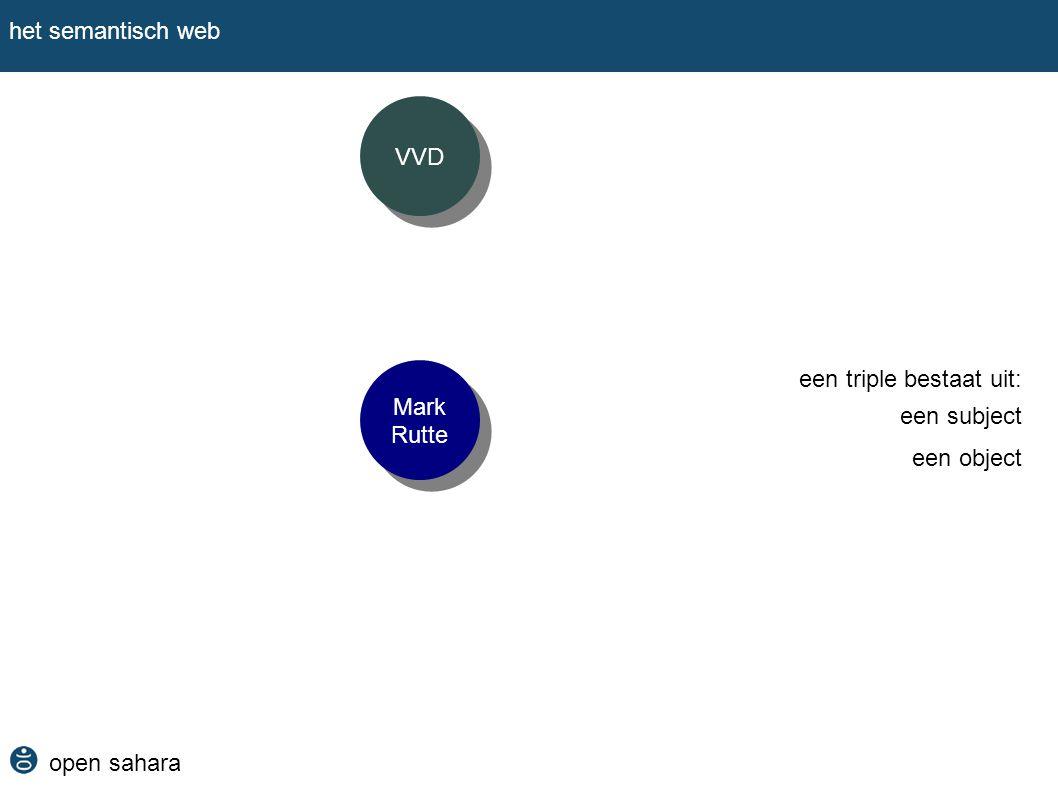 het semantisch web VVD Mark Rutte een triple bestaat uit: een subject een object open sahara