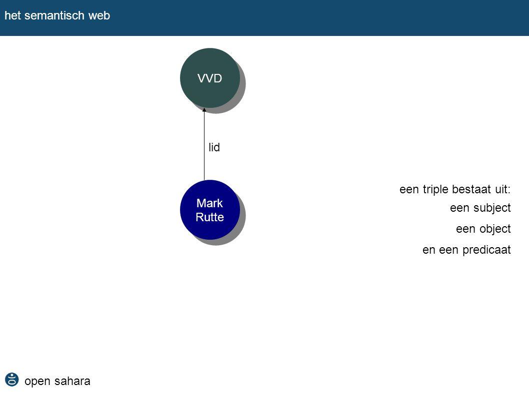 het semantisch web VVD. lid. Mark. Rutte. een triple bestaat uit: een subject. een object. en een predicaat.