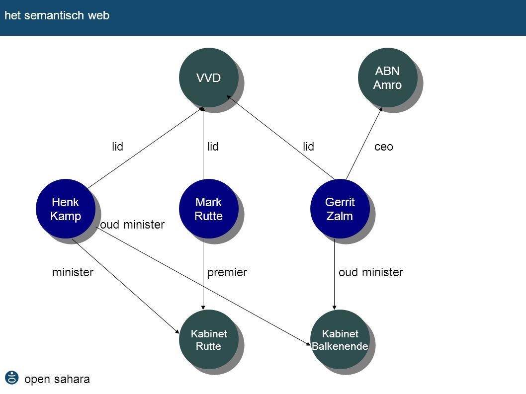 het semantisch web VVD ABN Amro lid lid lid ceo Henk Kamp Mark Rutte
