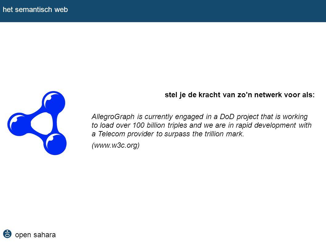 het semantisch web stel je de kracht van zo n netwerk voor als: