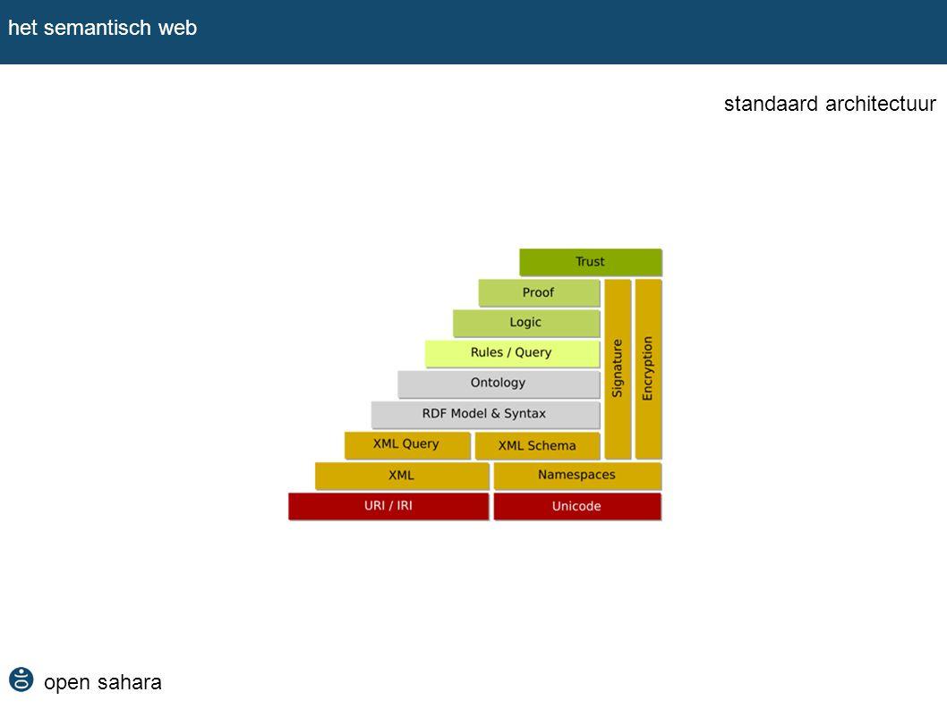 het semantisch web standaard architectuur open sahara