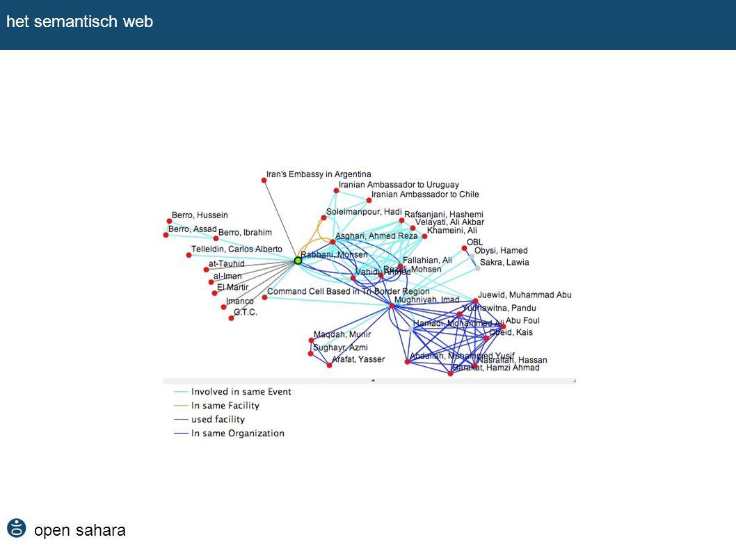 het semantisch web open sahara