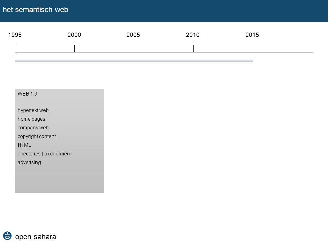 het semantisch web open sahara 1995 2000 2005 2010 2015 WEB 1.0