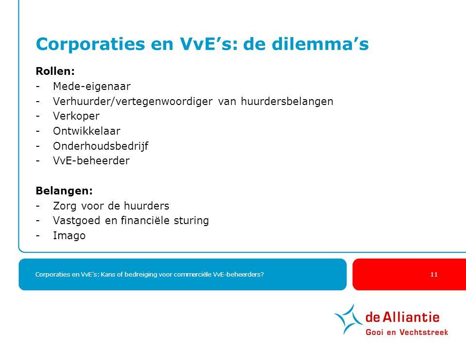 Corporaties en VvE's: de dilemma's