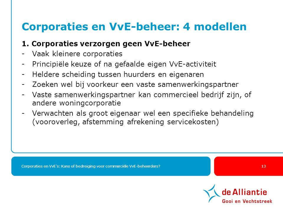 Corporaties en VvE-beheer: 4 modellen