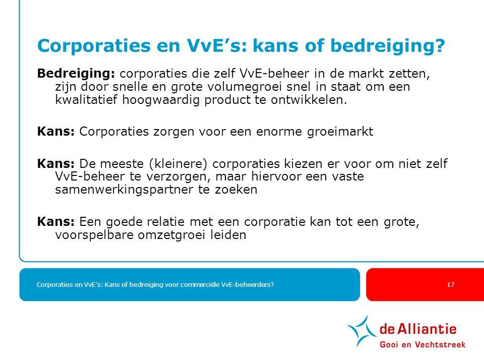 Corporaties en VvE's: kans of bedreiging