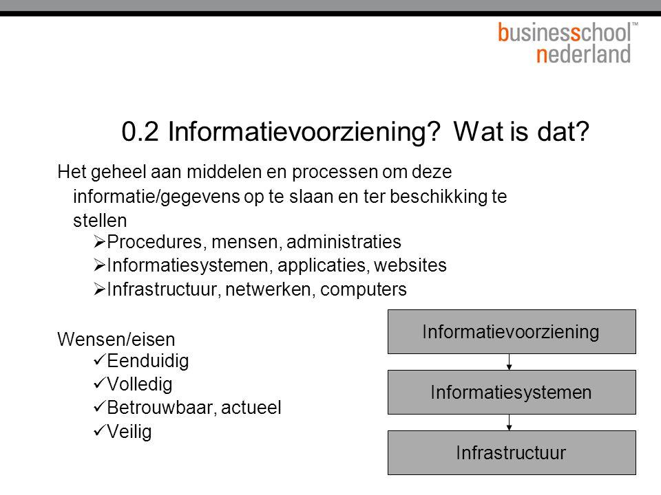 0.2 Informatievoorziening Wat is dat
