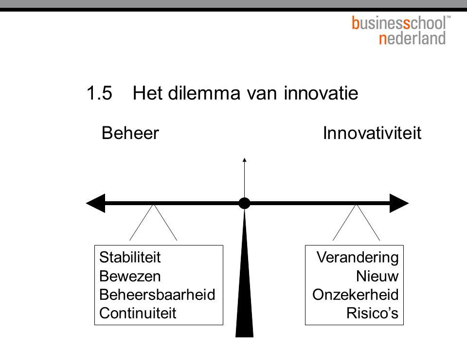 1.5 Het dilemma van innovatie