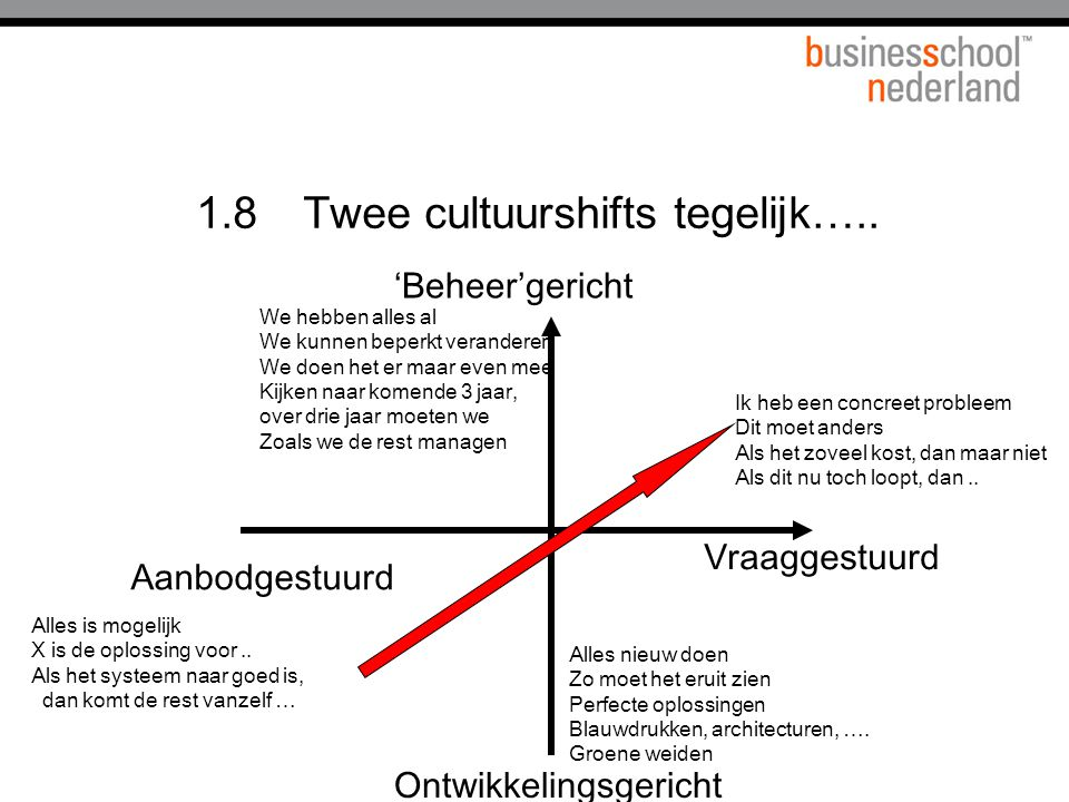 1.8 Twee cultuurshifts tegelijk…..