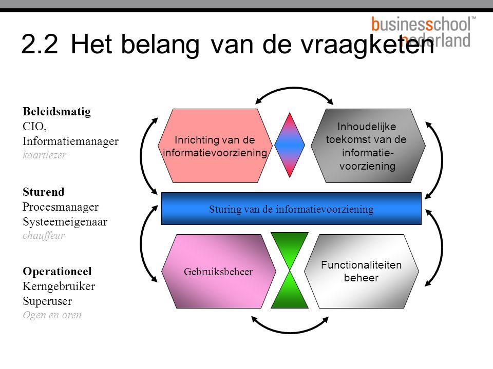 2.2 Het belang van de vraagketen