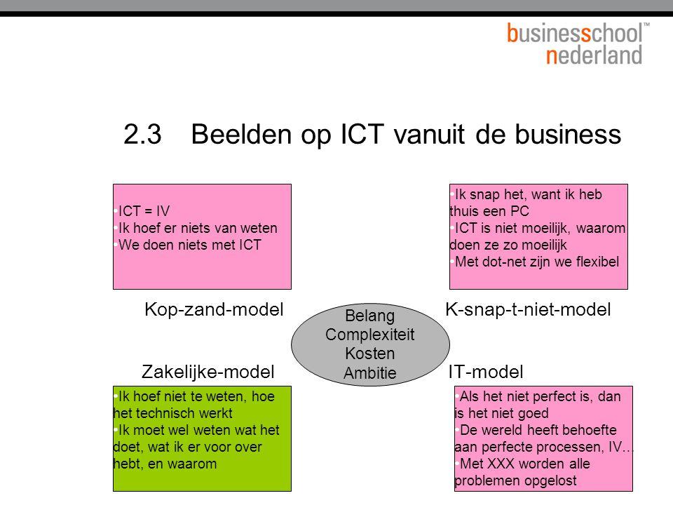 2.3 Beelden op ICT vanuit de business