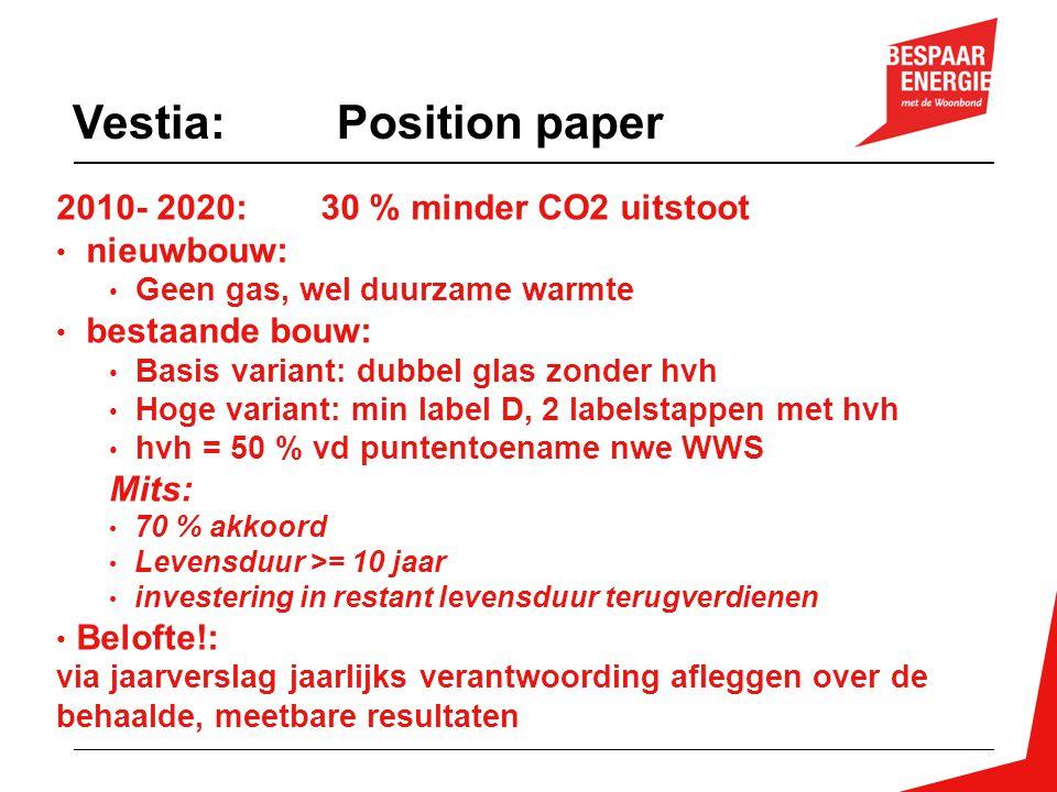 Vestia: Position paper