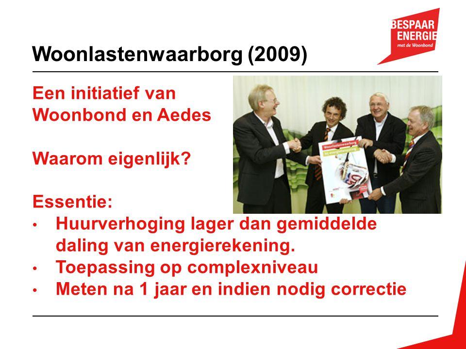 Woonlastenwaarborg (2009)