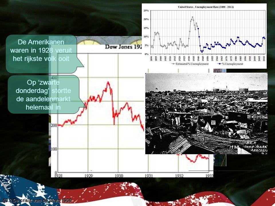 De Amerikanen waren in 1928 veruit het rijkste volk ooit