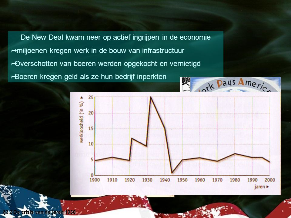 De New Deal kwam neer op actief ingrijpen in de economie