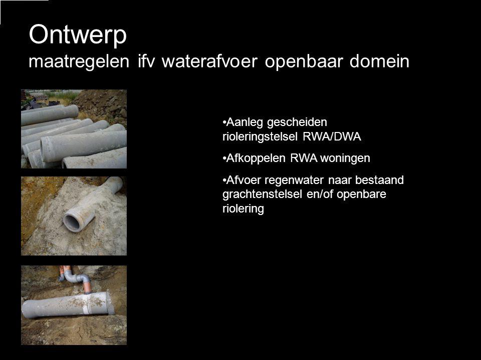 Ontwerp maatregelen ifv waterafvoer openbaar domein