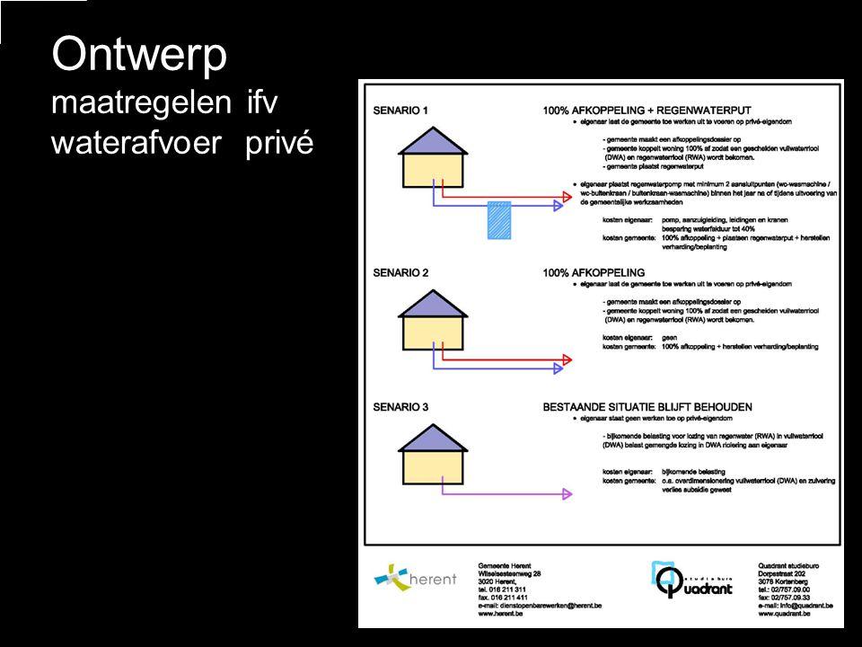 Ontwerp maatregelen ifv waterafvoer privé