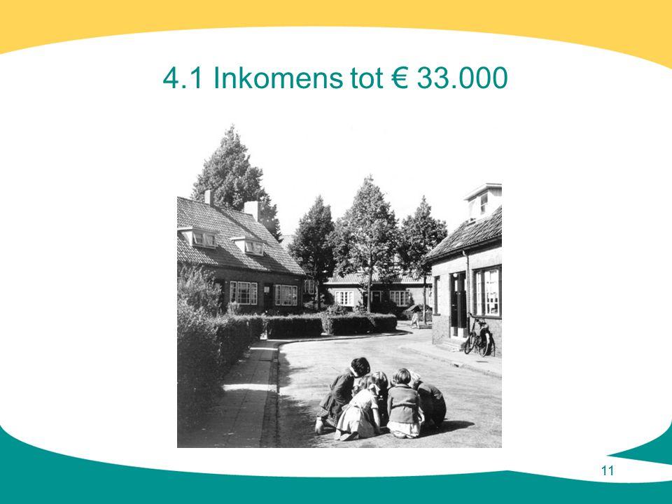 4.1 Inkomens tot € 33.000 11