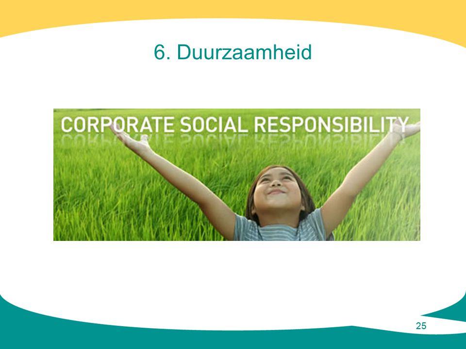 6. Duurzaamheid 25