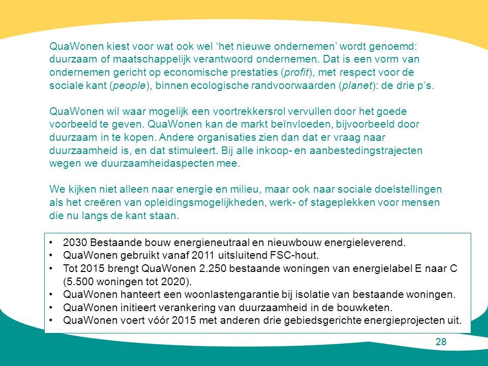 2030 Bestaande bouw energieneutraal en nieuwbouw energieleverend.