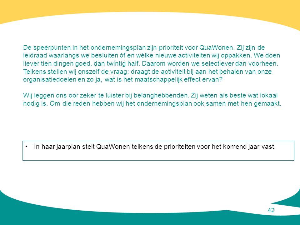 De speerpunten in het ondernemingsplan zijn prioriteit voor QuaWonen