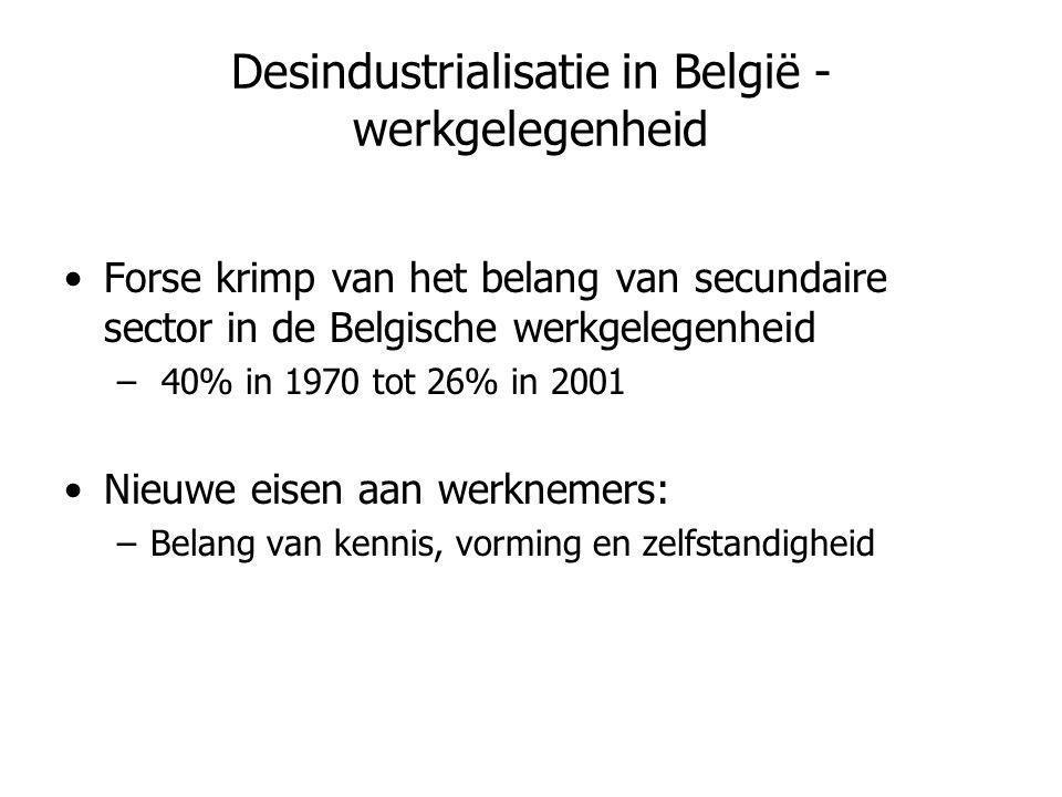 Desindustrialisatie in België - werkgelegenheid