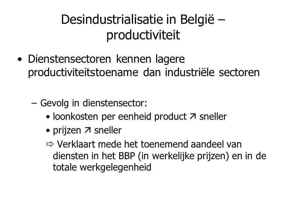 Desindustrialisatie in België – productiviteit