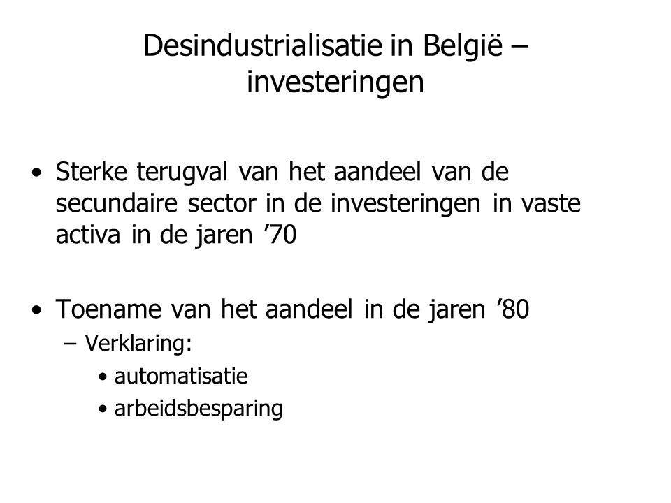 Desindustrialisatie in België – investeringen