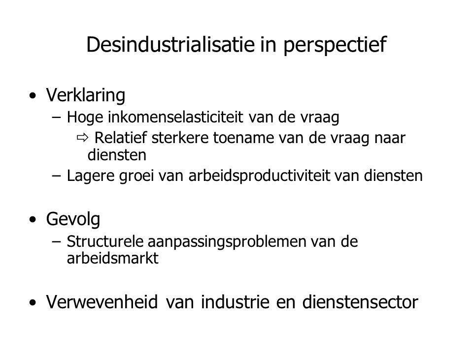 Desindustrialisatie in perspectief