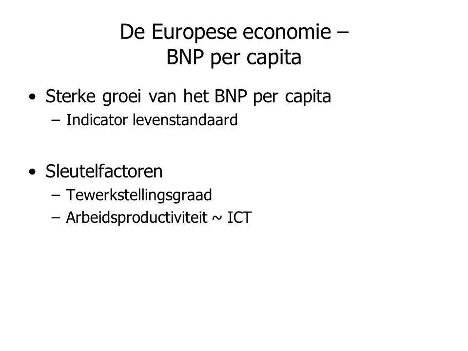 De Europese economie – BNP per capita