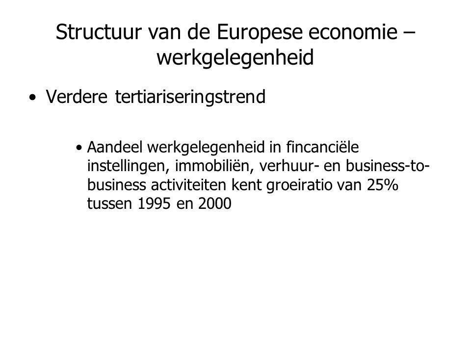 Structuur van de Europese economie – werkgelegenheid