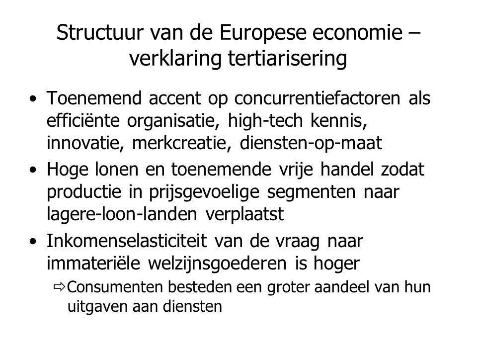 Structuur van de Europese economie – verklaring tertiarisering