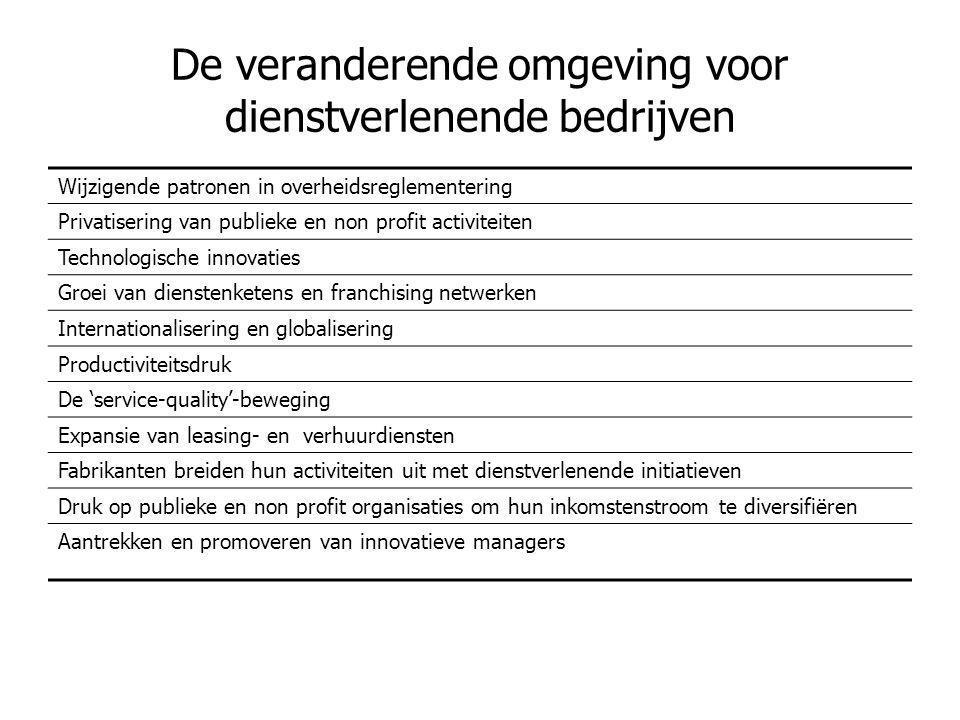 De veranderende omgeving voor dienstverlenende bedrijven