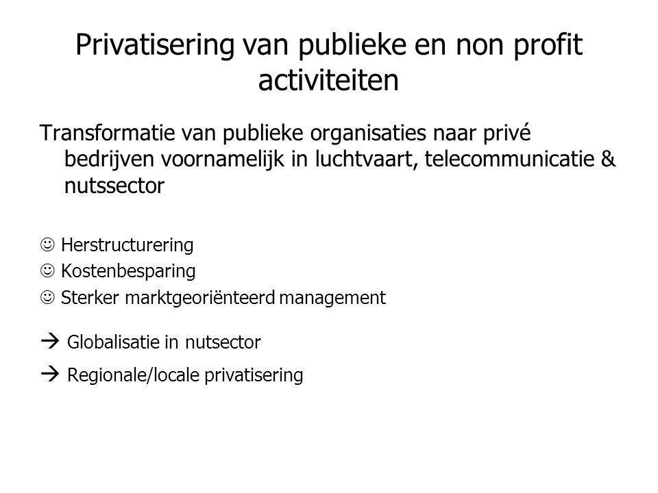 Privatisering van publieke en non profit activiteiten
