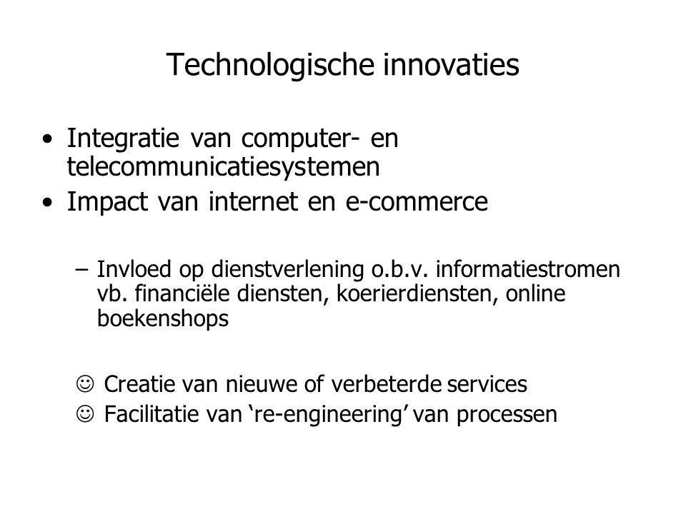 Technologische innovaties