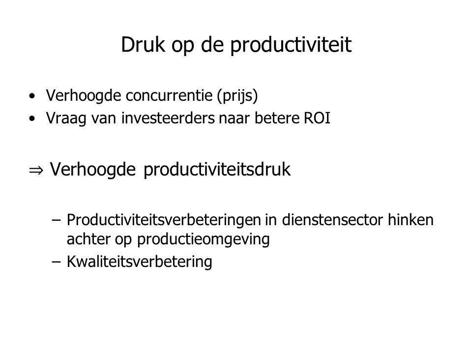 Druk op de productiviteit