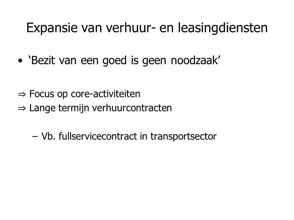 Expansie van verhuur- en leasingdiensten