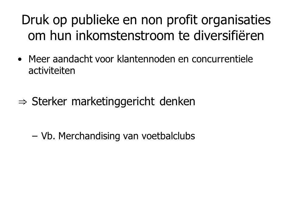 Druk op publieke en non profit organisaties om hun inkomstenstroom te diversifiëren