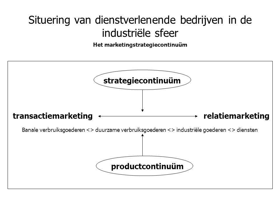 Situering van dienstverlenende bedrijven in de industriële sfeer